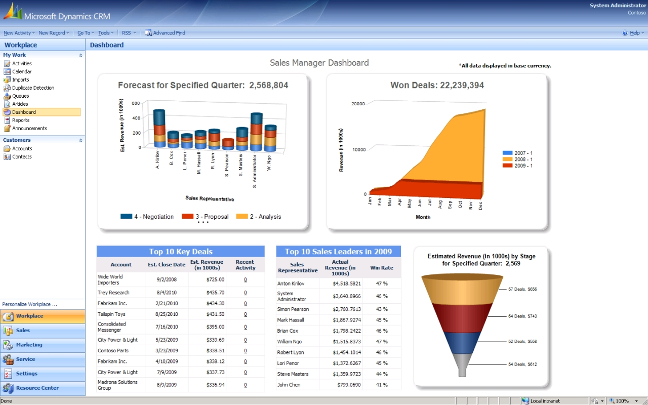Dynamics crm Software Screenshot 3