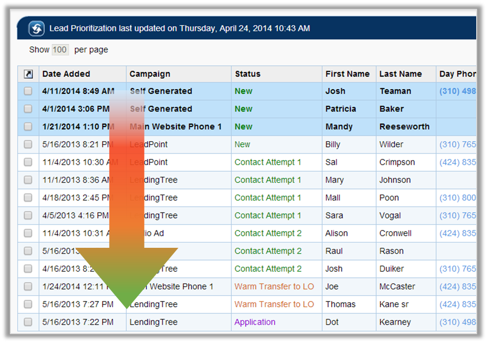 Velocify CRM Software Screenshot 5